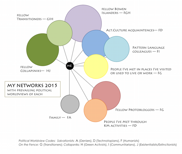 Dave's Networks 2015