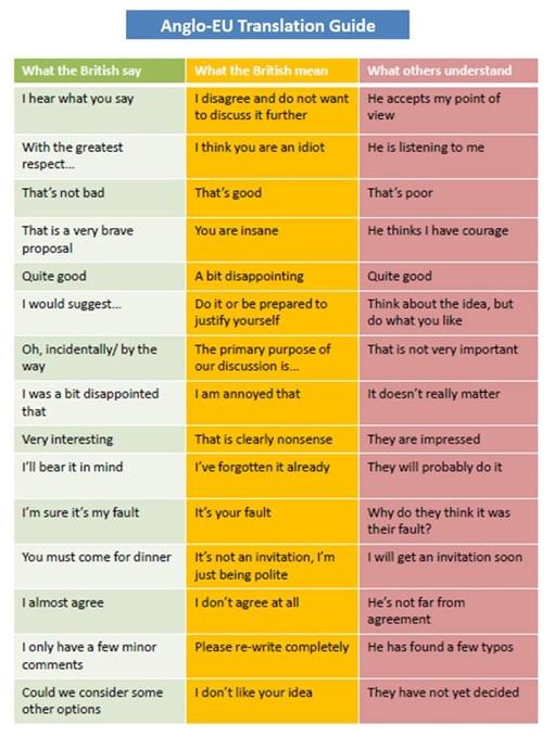 Anglo-british translation guide | verfassungsblog.